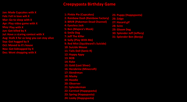 File:Creepypasta birthday game by xtoxicxrosex-d5jsg57.png
