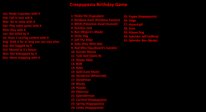 Creepypasta birthday game by xtoxicxrosex-d5jsg57