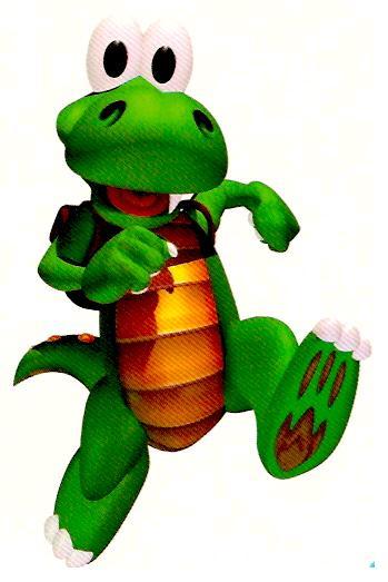 Image result for croc