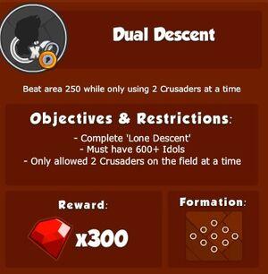 Dualdescent