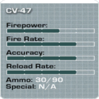 Ak47 desc csx