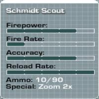Scout desc csx