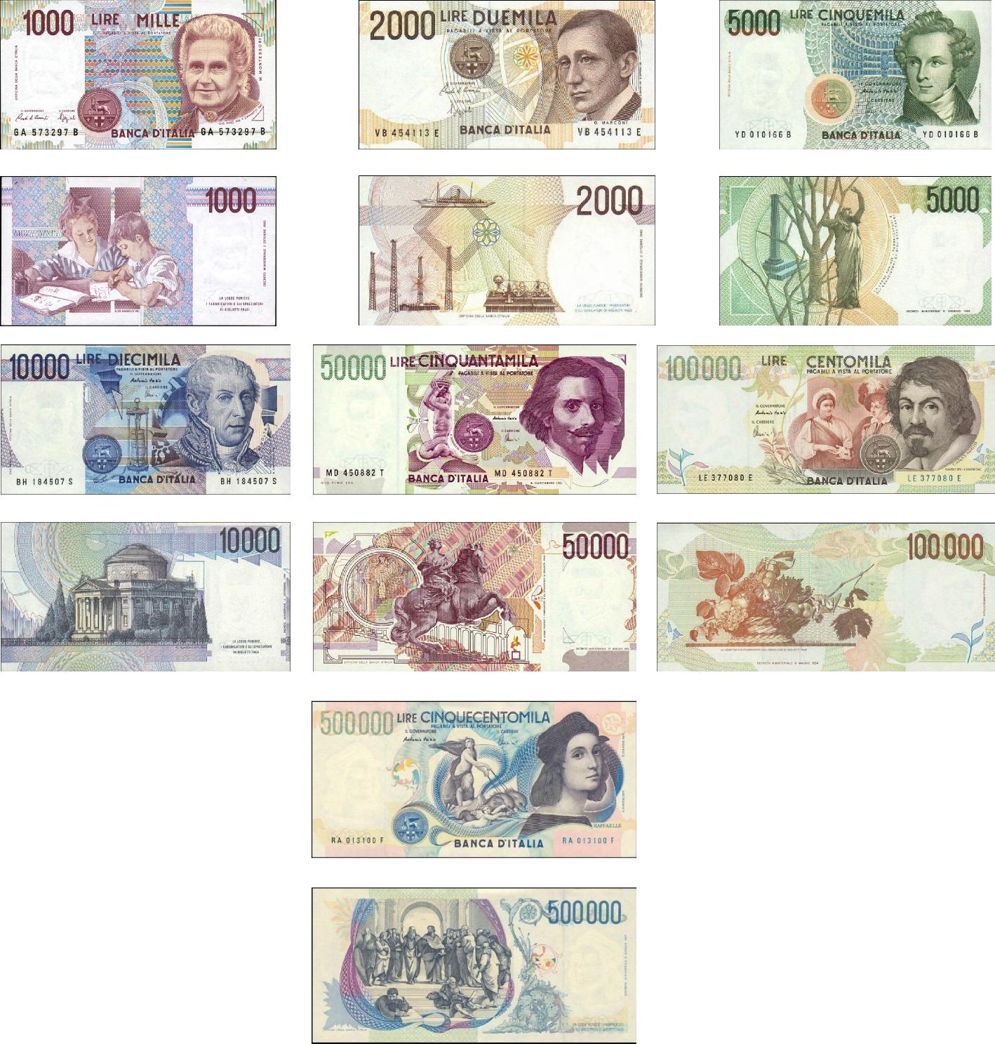 Fully 2000 Euro
