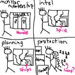 ISSFInternalSecurity