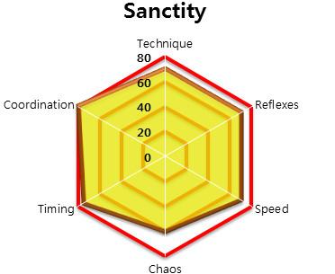 File:SANCTITY - HEXAGON STATS.jpg