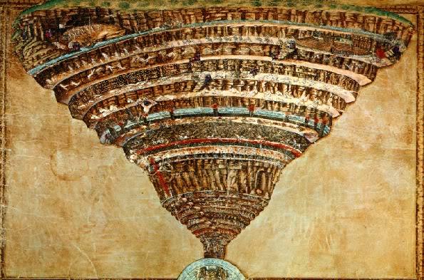 Hell   Dante's Inferno Wiki   Fandom powered by Wikia