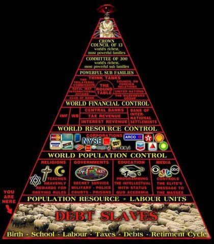 File:Pyramidofpower.jpg