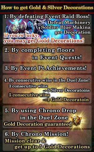 Chrono Chronicle How to obtain Decoration