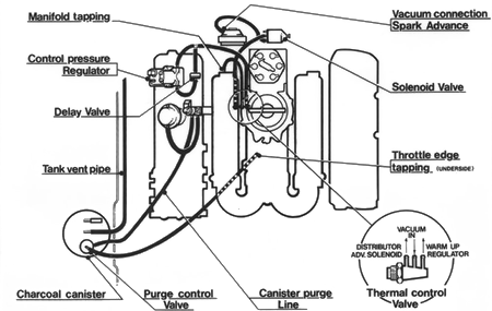 vacuum hose routing delorean tech wiki fandom powered by wikia vacuumroutingdiagram original vacuum routing diagram