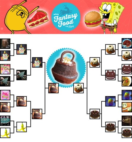 Datei:Fantasy-Food-Fight-2015-Runde-1.png
