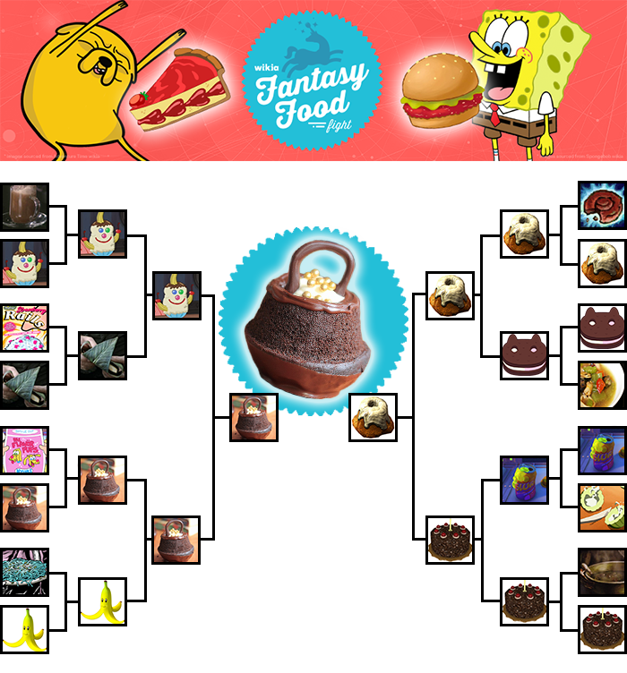 Fantasy-Food-Fight-2015-Runde-1.png