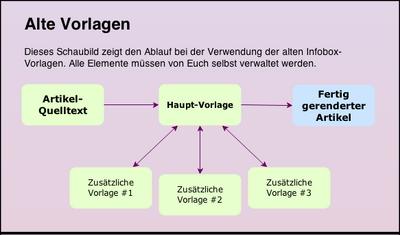 Vorlagen-MediaWiki 1.png