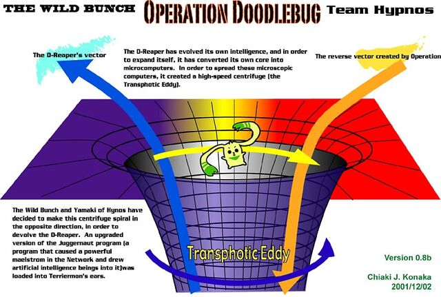 File:Operation Doodlebug Diagram.jpg