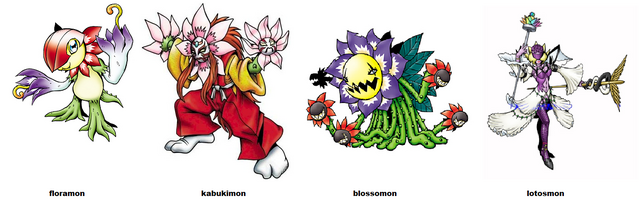 File:Floramon.png