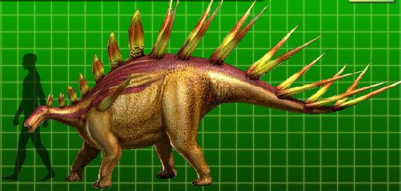 Kentrosaurus Dinosaur King Kentrosaurus