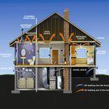 Common Household Leaks600