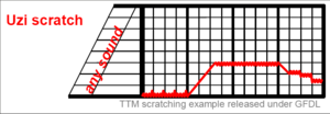 Uzi scratch example