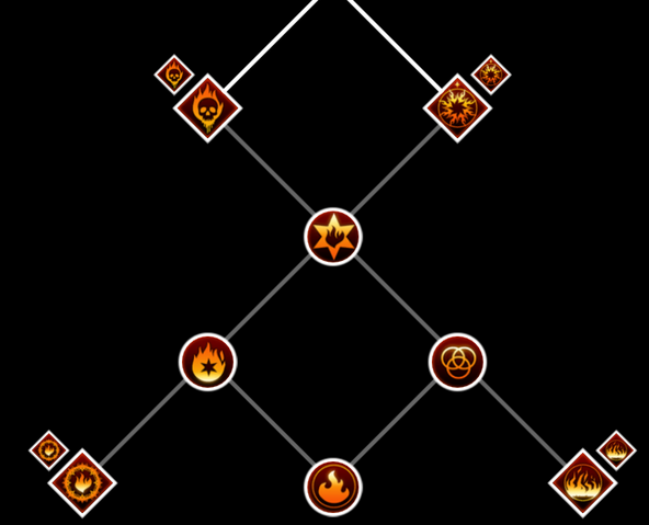 File:Inferno Skill Tree.png