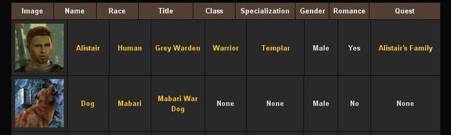 File:Example table isues.JPG