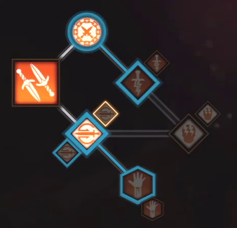 File:Dual Weapon tree DA2.png