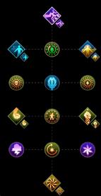 Elemental Spell Set