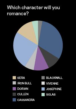 W-INEX-DAI Infographic R2-06