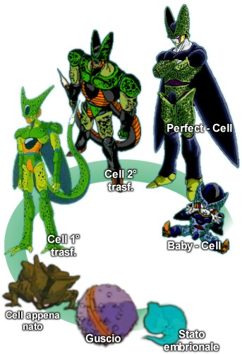 Cell t cnicas y habilidades dragon ball wiki - Dragon ball z baby cell ...