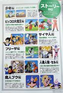Dragon-Ball-Super-Start-Guide-8