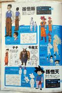 Dragon-Ball-Super-Start-Guide-16
