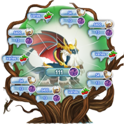 Odin quest tree