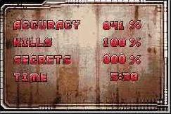 Level Statistics