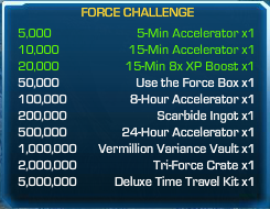 Force Challenge 6