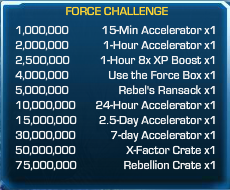 Force Challenge 55