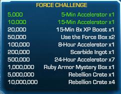 Force Challenge 12