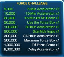 Force Challenge 5