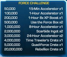 Force Challenge 14