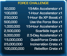 Force Challenge 23