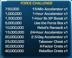 Force Challenge 51