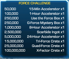 Force Challenge 28