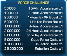 Force Challenge 33