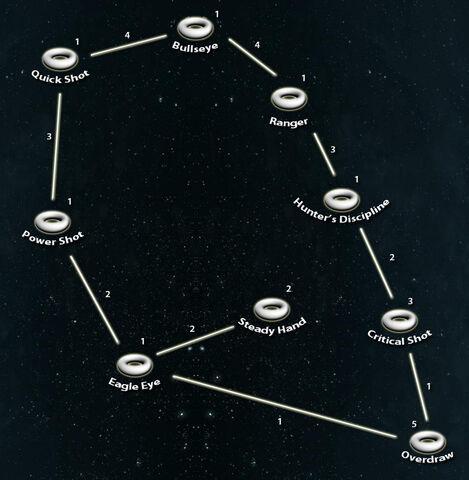 File:Archery perk tree.jpg