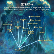 Destruction-skill-tree