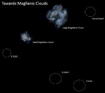 Galaxies Magellanic Clouds