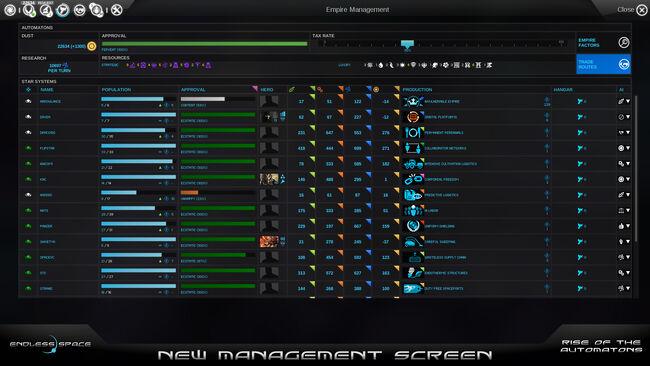New Empire Management