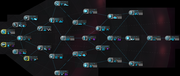 Applied Sciences technology tree