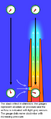 220px-Chimney effect.png