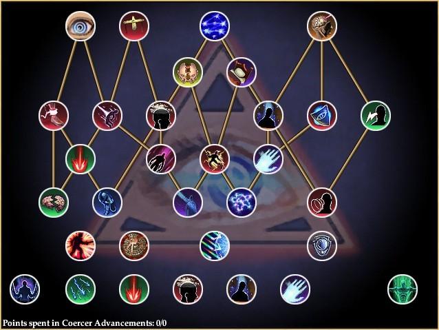 Coercer AA Tree