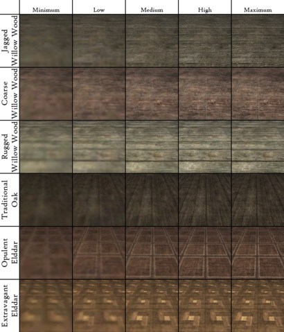 File:Qeynos House Floor Compare.png