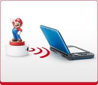 Disponibilidad de amiibo con Nintendo 3DS