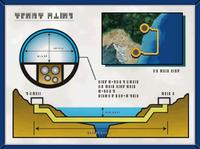 Tunel Submarino Info